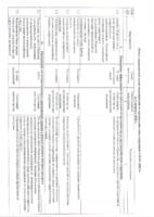 Отчет о выполнении плана мероприятий за 1 кв.2020г.