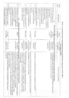 Отчет о выполнении плана мероприятий за 2 кв.2020г.