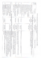 Отчет о выполнении плана мероприятий за 3 кв.2020г.