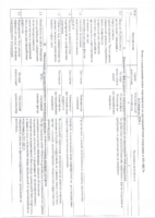 Отчет о выполнении плана мероприятий за 4кв.2020г.